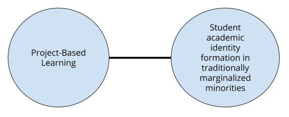 Logic_Model_06.28.18